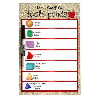 Table Points Scoreboard- 3D Shapes Dry-Erase Board