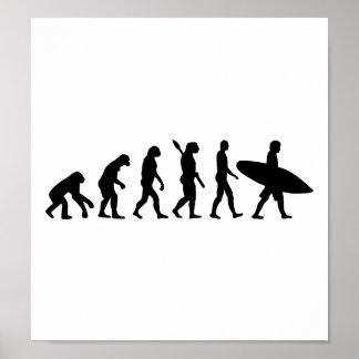 Tablero de resaca de la evolución que practica sur poster