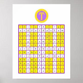 Tableta/atalaya de oro del aire de Enochian del am Poster