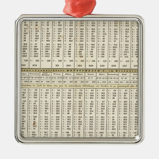 tabular representation of statistics metal ornament
