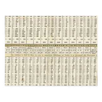 tabular representation of statistics postcard