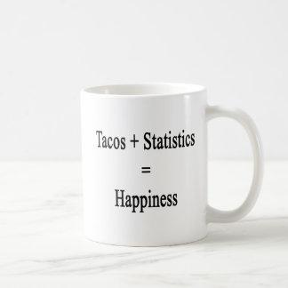 Tacos Plus Statistics Equals Happiness Coffee Mug