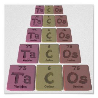 Tacos-Ta-C-Os-Tantalum-Carbon-Osmium.png Impresiones