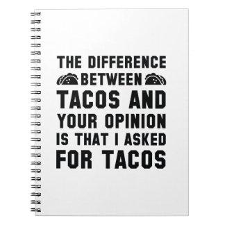 Tacos y su opinión libreta