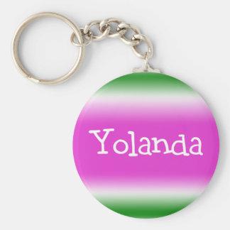 Taffy Twist: Yolanda Keychain
