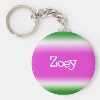 Taffy Twist: Zoey Key Chains