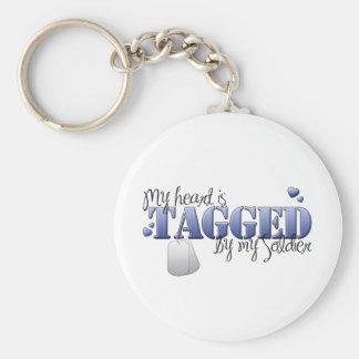 Tagged Keychains