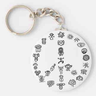 Taino Peace Keychain