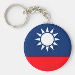 Taiwan Basic Round Button Keychain