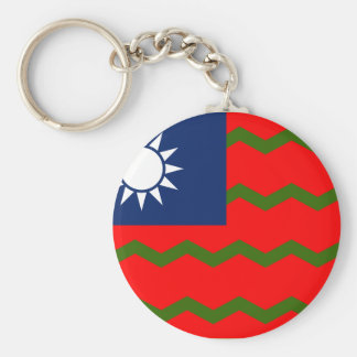 Taiwan customs office, China Basic Round Button Keychain