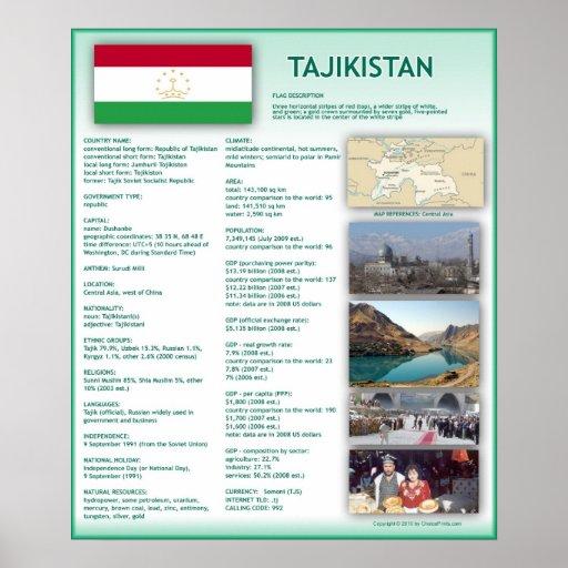 Tajikistan Posters
