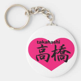 takahashi keychain