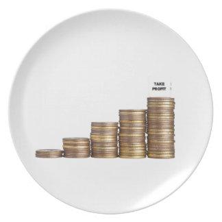 Take profit dinner plate