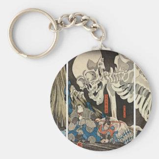 Takiyasha the Witch and the Skeleton Spectre Basic Round Button Keychain
