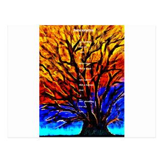Tala de árboles postal