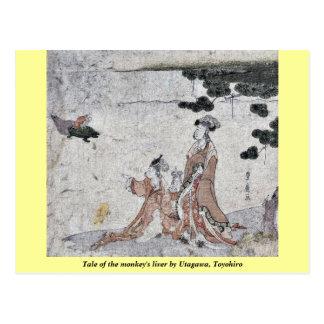 Tale of the monkey's liver by Utagawa, Toyohiro Postcard