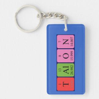 Talon periodic table name keyring Single-Sided rectangular acrylic keychain