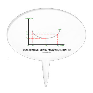 Tamaño firme ideal: ¿Usted sabe donde está eso? Figuras De Tarta