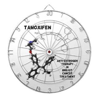 Tamoxifen Anti-Estrogen Therapy In Breast Cancer Dartboard