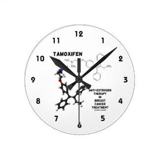 Tamoxifen Anti-Estrogen Therapy In Breast Cancer Round Clocks
