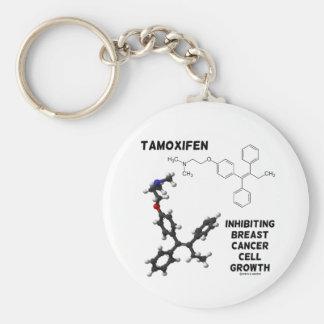 Tamoxifen Inhibiting Breast Cancer Cell Growth Basic Round Button Keychain