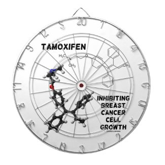 Tamoxifen Inhibiting Breast Cancer Cell Growth Dartboards