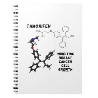 Tamoxifen Inhibiting Breast Cancer Cell Growth Note Books