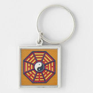 Taoist Octagonal Symbol in Bright Colors Keychain