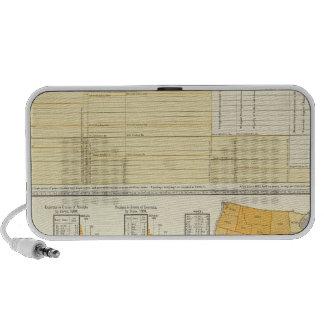 Tarifas y franqueo de la letra notebook altavoz