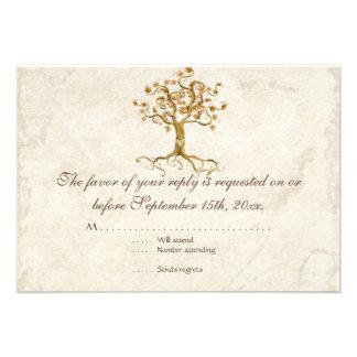 Tarjeta Antiqued raíces de la respuesta de RSVP de Invitaciones Personalizada