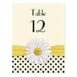 Tarjeta de la tabla de la ocasión especial del lun postal