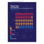 Tarjeta de Navidad de Infographic 2