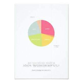 Tarjeta de Navidad del gráfico de sectores del día Invitacion Personal