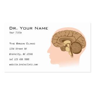 Tarjeta de visita de la anatomía del cerebro human