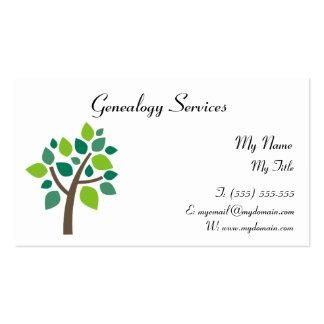 Tarjeta de visita de la genealogía