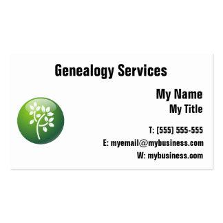 ¡Tarjeta de visita de la genealogía - personalizar