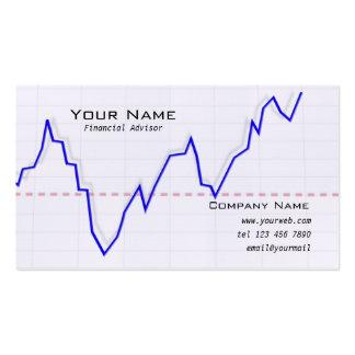 Tarjeta de visita del gráfico del mercado de acció