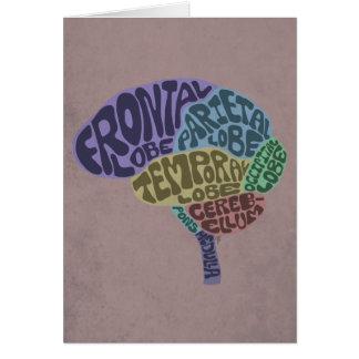 Tarjeta del cerebro