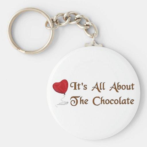 Tarjeta del día de San Valentín del chocolate Llavero Redondo Tipo Pin