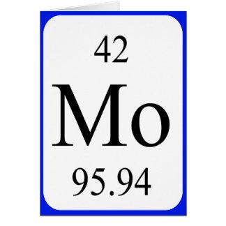 Tarjeta del elemento 42 - blanco del molibdeno