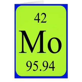 Tarjeta del elemento 42 - molibdeno