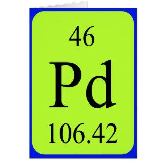 Tarjeta del elemento 46 - Palladium