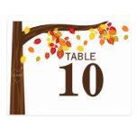 Tarjeta del número de la tabla de las hojas del ot postal