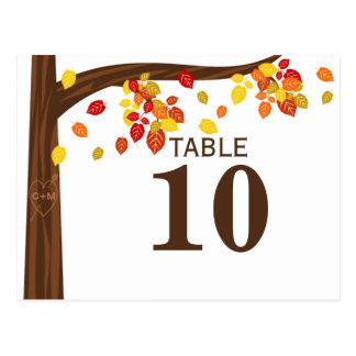 Tarjeta del número de la tabla de las hojas del postal