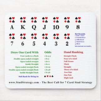 Tarjeta del perno prisionero de 7 tarjetas que cue alfombrilla de raton