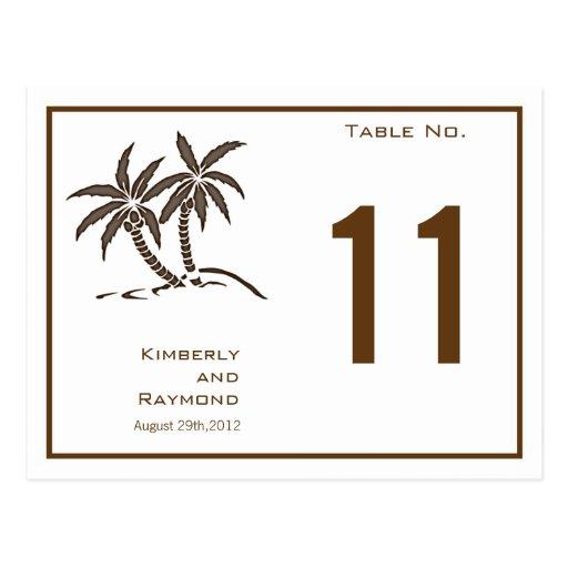 Tarjeta gemela del número de la tabla de las tarjetas postales