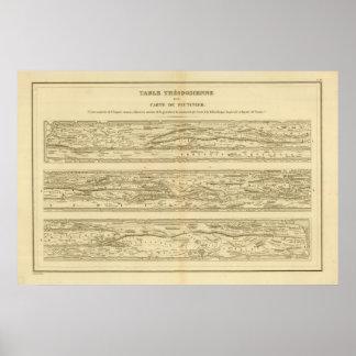 Tarjeta Peutinger de Theodosian Dite de la tabla Póster