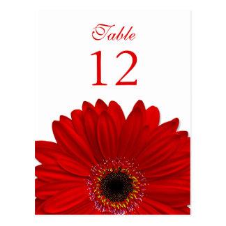 Tarjeta roja del número de la tabla de la margarit