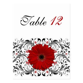 Tarjeta roja del número de la tabla de la tarjetas postales