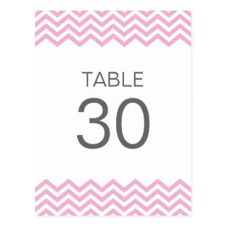 Tarjeta rosada del número de la tabla del modelo d postal